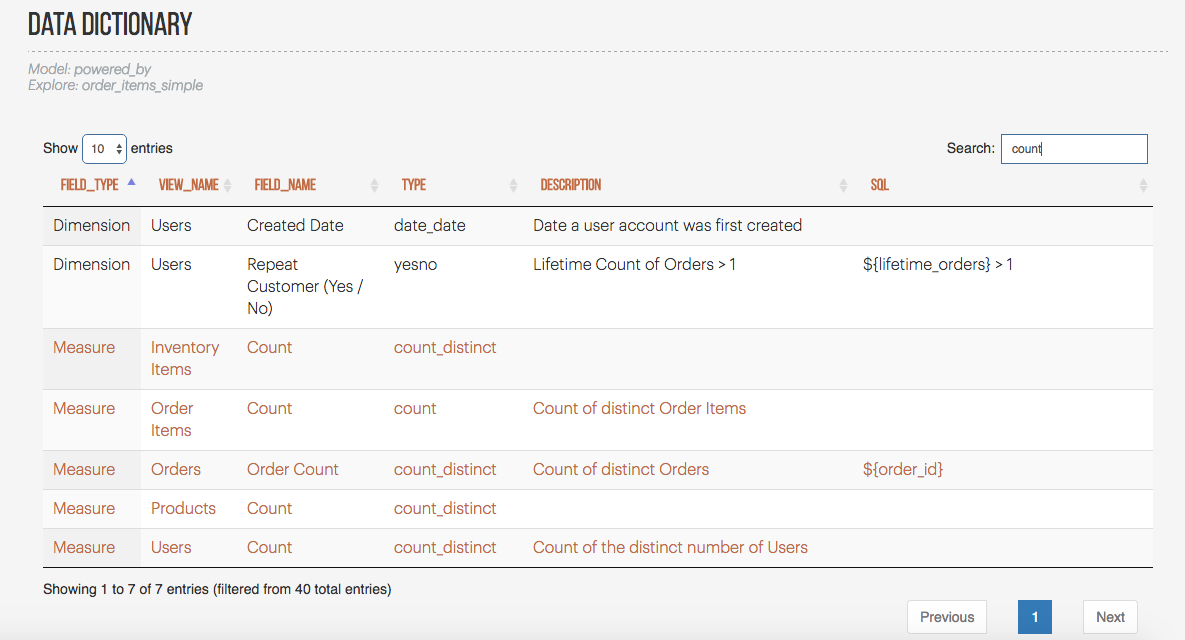 Create a Data Dictionary | Looker