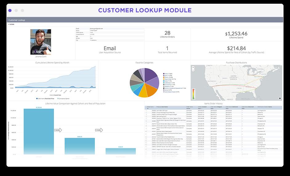 Customer lookup dashboard in Looker screenshot